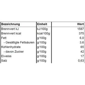 Dextro Energy Riegel Box 24/25x50/34g Vanilla